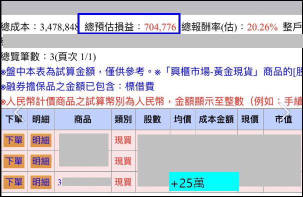 【10月份第一檔】複製聯一光走勢,剛起漲三天實戰+40%_02