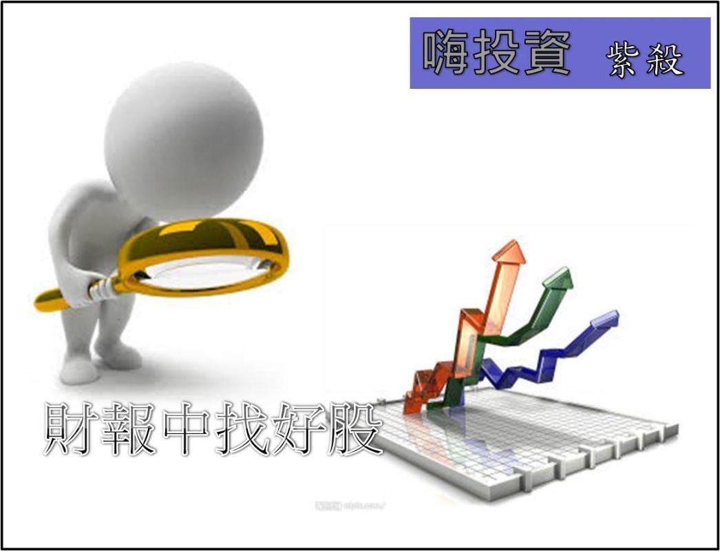 【嗨選股】:如何選出營收持續成長股?