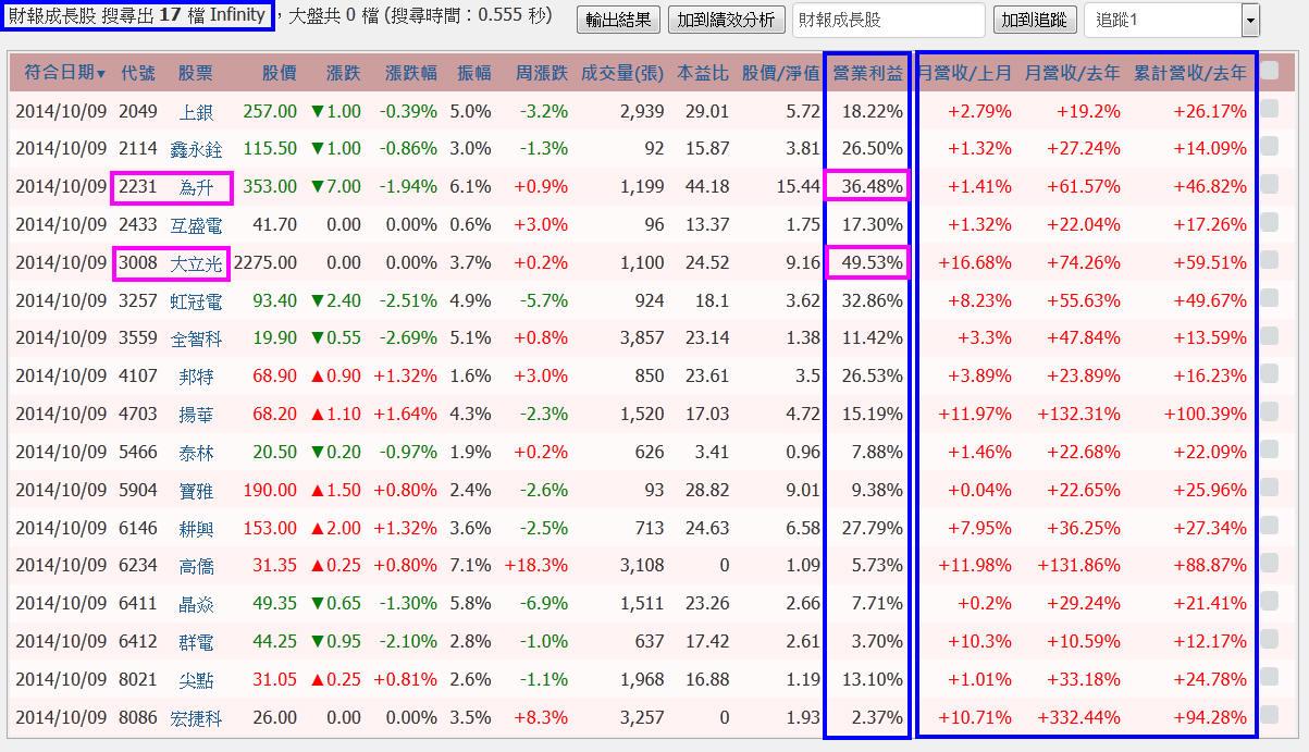 【嗨選股】:如何選出營收持續成長股?_03