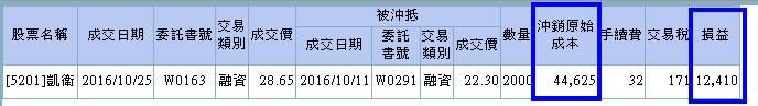 【黑飛舞小波段】實戰噴出33%_04