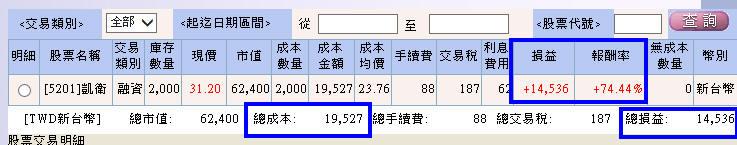 【黑飛舞小波段】實戰噴出33%_05