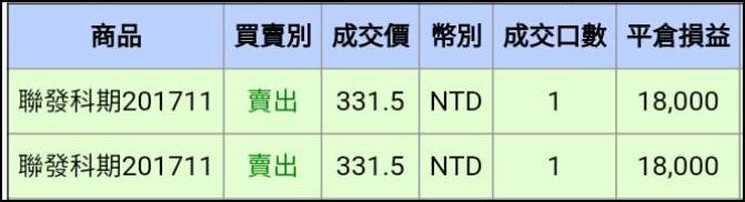 【股期操作】2454 聯發科實戰+50%,大牛股的霸氣!_02