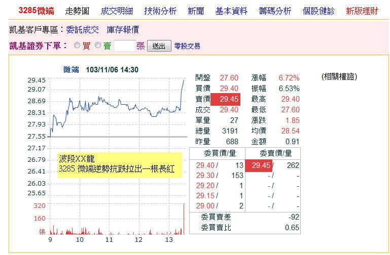 波段XX龍兩天7%-【第二集】