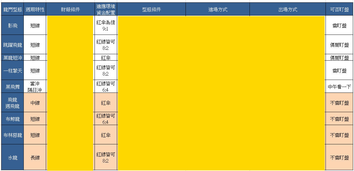 【學院聖杯】跳躍飛龍兩個月140%_03