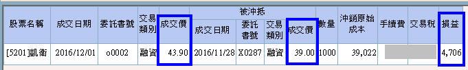 【惡龍戰法】凱衛高賣低接繼續噴_05