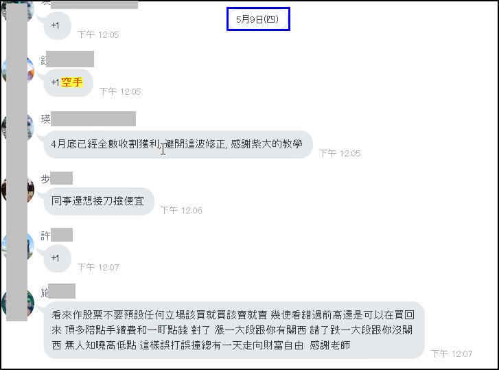 [line教學]5/7今年第一次解道瓊, 關鍵避開千點修正_05