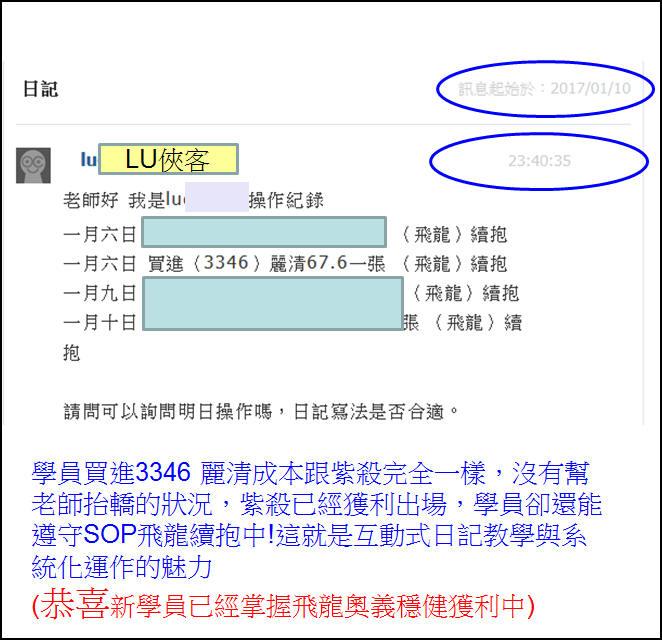 [恭喜] 3346麗清,飛龍戰法獲利27%_02