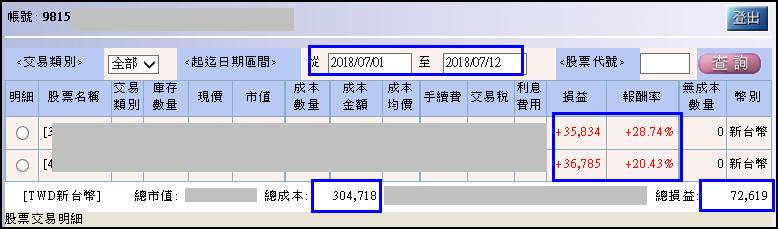 『系統選股』學習季 周刊專訪 幕後密技~_02