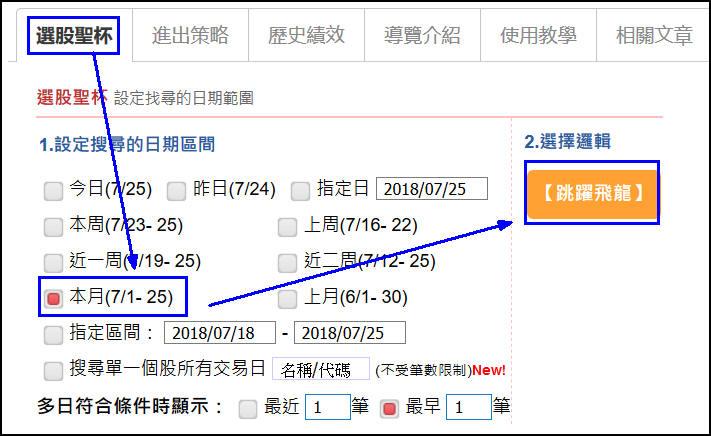 【跳躍飛龍】7月盤整勝率80%_04