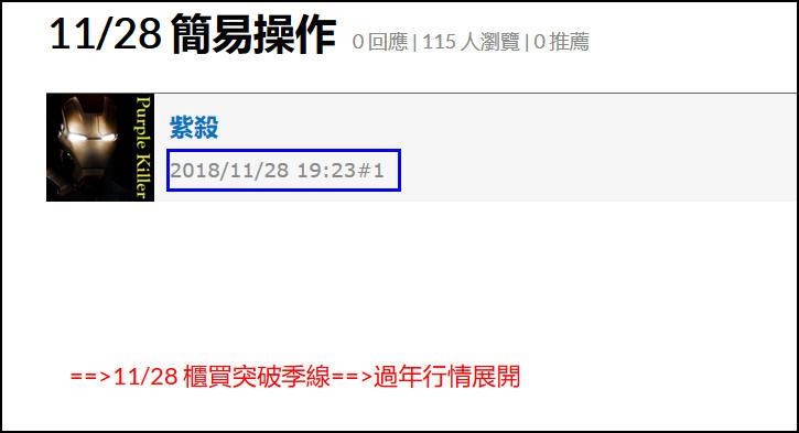 【紅包第一彈】3004豐達科五個交易日噴出18%