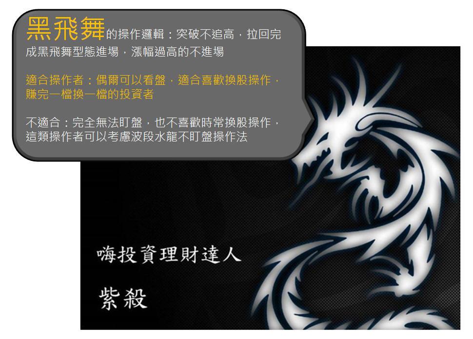 【紫殺系統選股學院-黑飛舞SOP基礎篇(二)】