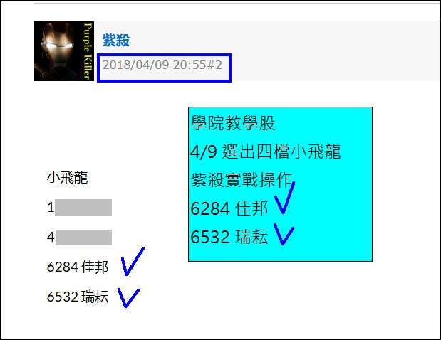 【飛龍無敵】4個交易日獲利92%的方程式_02