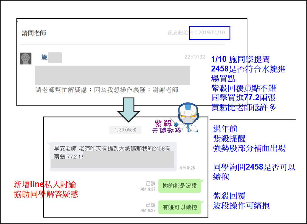 新春屠龍,全面噴出(+200%)_04