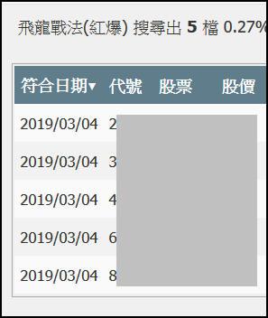 【不盯盤機械化操作】10年期望值576%_05
