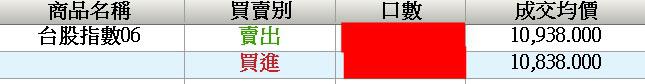 Wolf-沃夫台股【05/22 台股籌碼策略】╳ 保本出場~_02