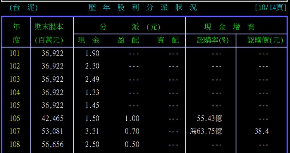 6/29 周一 兩大壽險買股軌跡檢視 :1101台泥(核心持股標的)_04