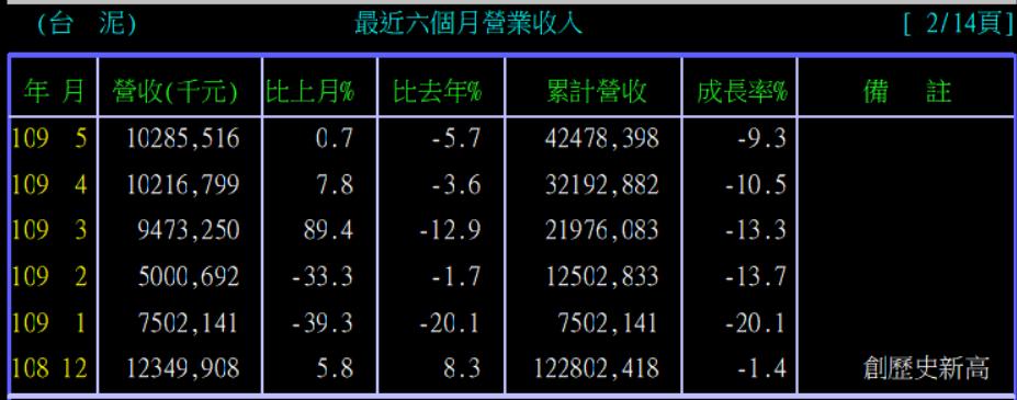 6/29 周一 兩大壽險買股軌跡檢視 :1101台泥(核心持股標的)_03