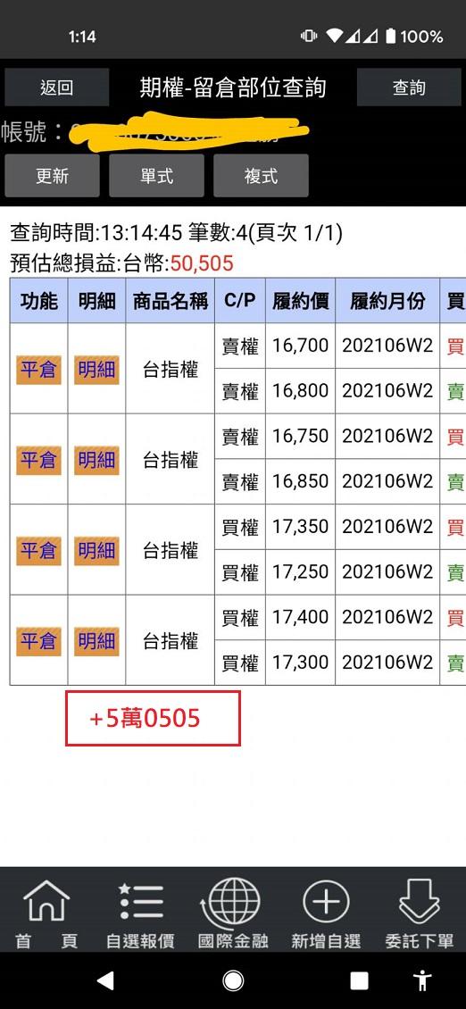 價差單狂賺305萬  16900P以下與17200C以上如期全數歸0_15