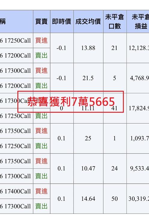 狂賀價差單大賺144萬與123萬與68萬以及33萬_19