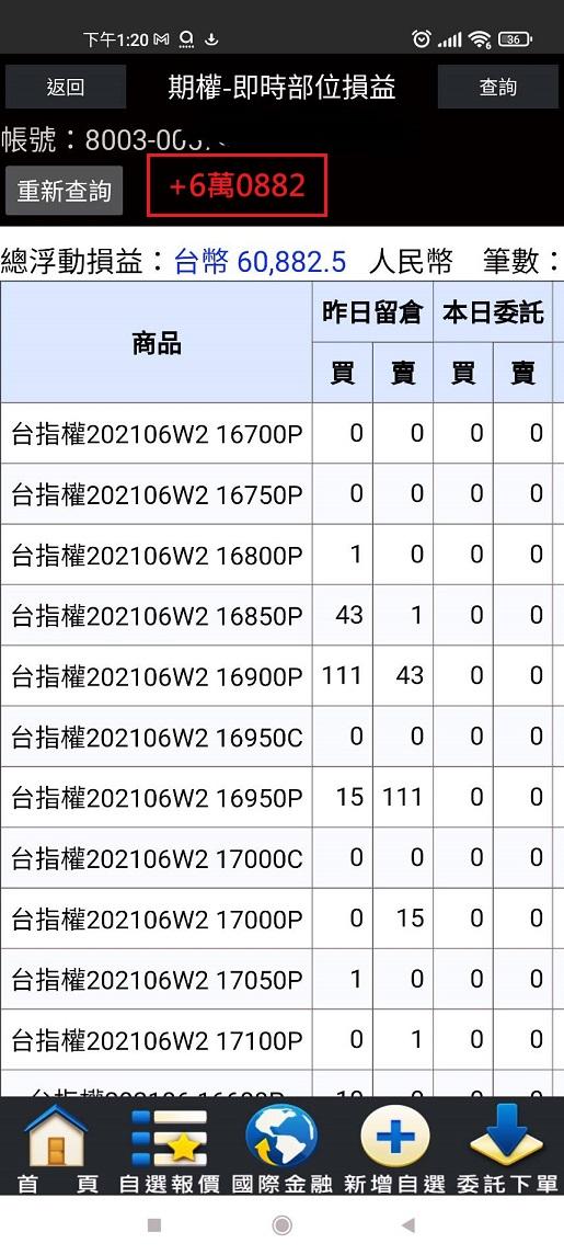 價差單狂賺305萬  16900P以下與17200C以上如期全數歸0_12