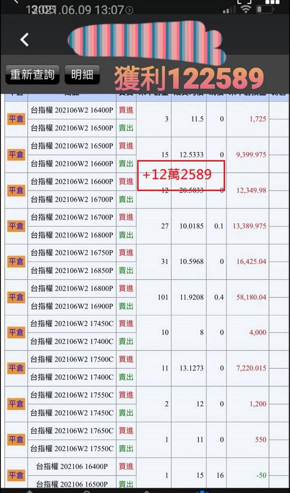 價差單狂賺305萬  16900P以下與17200C以上如期全數歸0_07