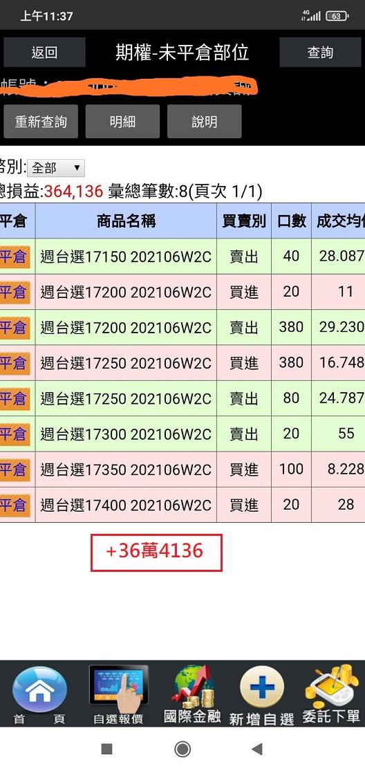 價差單狂賺305萬  16900P以下與17200C以上如期全數歸0_04