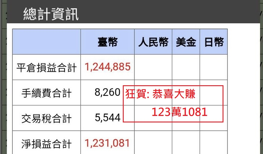 狂賀價差單大賺144萬與123萬與68萬以及33萬_06