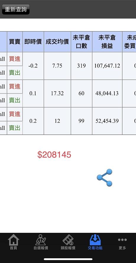 最會賺錢的價差單群組 狂賺455萬104萬89萬41萬40萬39萬....._16