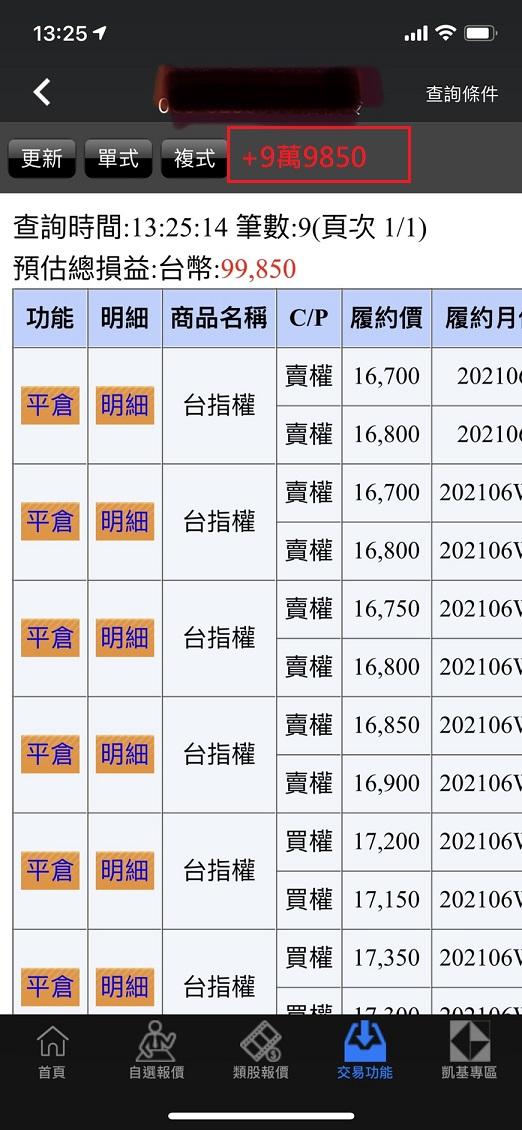 價差單狂賺305萬  16900P以下與17200C以上如期全數歸0_08